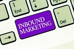 Conceptual hand writing showing Inbound Marketing. Business photo text Process of attracting the attention of customers.  royalty free stock photography