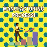 Conceptual hand writing showing Manufacturing Process. Business photo text steps which raw materials changed into a vector illustration