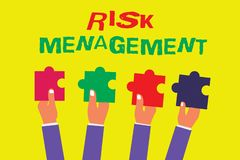 Conceptual hand writing showing Risk Management. Business photo showcasing evaluation of financial hazards or problems with proced. Ures vector illustration