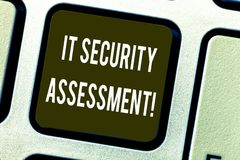 Conceptual hand writing showing It Security Assessment. Business photo text ensure that necessary security controls are. In place Keyboard key Intention to stock photo