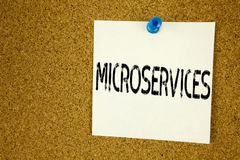 Conceptual hand writing text caption inspiration showing Microservices. Business concept for  Micro Services written on sticky not Royalty Free Stock Photography