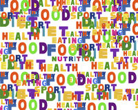 Conceptual image of tag cloud containing words related to food, Royalty Free Stock Images