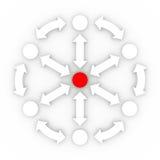 Conceptual image of teamwork Stock Photos