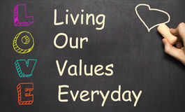 Conceptual LOVE acronym written on black chalkboard blackboard. Stock Photos