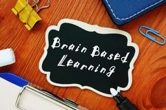 Conceptual photo about Brain Based Learning with handwritten text