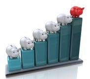 Conceptual piggy banks graph Stock Image