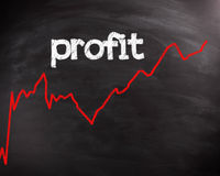 Conceptual Profit Graph on Black Chalkboard Royalty Free Stock Photos
