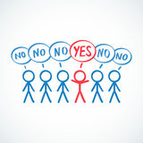 Conceptual: Stick figures saying NO, one saying YE Royalty Free Stock Image