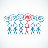 Conceptual: Stick figures saying YES, one saying N. Conceptual vector illustration of stick figures standing in a row saying YES, one being highlighted saying NO Stock Photography