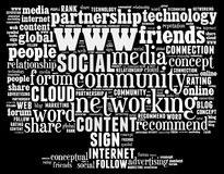 Conceptual tag cloud containing words related to cloud computing, computer performance, storage, networking, mobility, software ot Stock Images