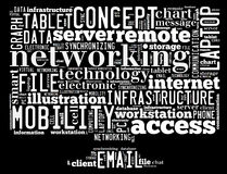 Conceptual tag cloud containing words related to cloud computing, computer performance, storage, networking, mobility, software ot Stock Photo