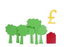 Conceptueel schot van bomen, woonhuis met een pondteken over witte achtergrond Stock Afbeeldingen