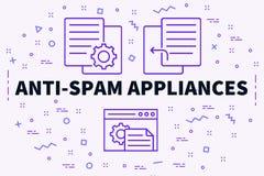 Conceptuele bedrijfsillustratie met applia van de woorden anti-spam stock illustratie