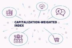 Conceptuele bedrijfsillustratie met de woorden kapitalisatie-w vector illustratie