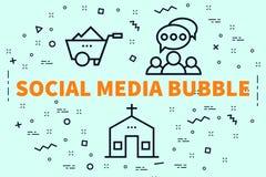 Conceptuele bedrijfsillustratie met de woorden sociale media bub vector illustratie