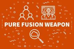 Conceptuele bedrijfsillustratie met de woorden zuivere fusie weap stock illustratie