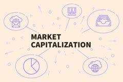 Conceptuele bedrijfsillustratie met de woordenmarkt capitaliz stock illustratie