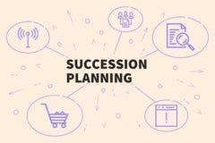 Conceptuele bedrijfsillustratie met de woordensuccessie plann royalty-vrije illustratie