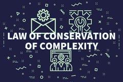 Conceptuele bedrijfsillustratie met de woordenwet van conservat vector illustratie