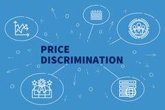Conceptuele bedrijfsillustratie met discrimina van de woordenprijs vector illustratie