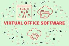 Conceptuele bedrijfsillustratie met het woorden virtuele bureau s vector illustratie