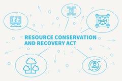 Conceptuele bedrijfsillustratie met het woordenmiddel conserv vector illustratie