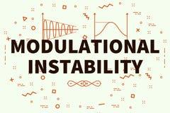 Conceptuele bedrijfsillustratie met ins van woordenmodulational royalty-vrije illustratie