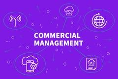 Conceptuele bedrijfsillustratie met woorden commerciële manag royalty-vrije illustratie