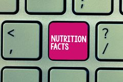 Conceptuele hand die tonend Voedingsfeiten schrijven Bedrijfsfoto die Gedetailleerde informatie over de voedingsmiddelen demonstr stock fotografie