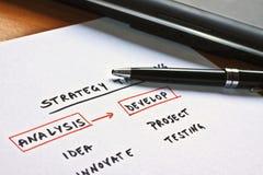 Conceptuele regeling voor een bedrijfsstrategie Stock Afbeelding