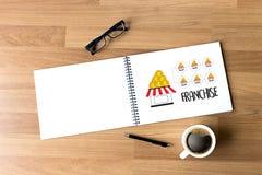 CONCESSIE Marketing het Brandmerken en détail en Bedrijfs het Werkopdracht C Royalty-vrije Stock Afbeeldingen