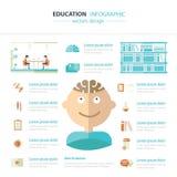 Concetti di istruzione del cerchio di vettore con il infographics delle icone Fotografia Stock Libera da Diritti