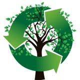 Concetto ambientale Fotografie Stock Libere da Diritti