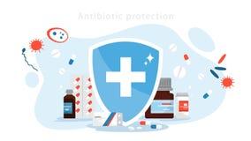 Concetto antibiotico di protezione Idea di trattamento medico royalty illustrazione gratis