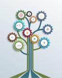 Concetto astratto dell'albero di crescita con la ruota di ingranaggio Immagini Stock Libere da Diritti