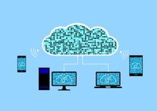 Concetto astratto di tecnologia della nuvola del fondo Fotografia Stock Libera da Diritti