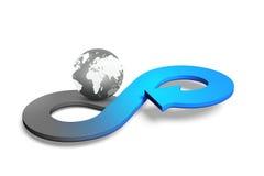Concetto circolare di economia, rappresentazione 3D Fotografia Stock Libera da Diritti