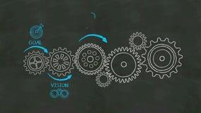 Concetto con la ruota di ingranaggio sulla lavagna, scopo, visione, idea, lavoro di gruppo, successo di affari del disegno royalty illustrazione gratis