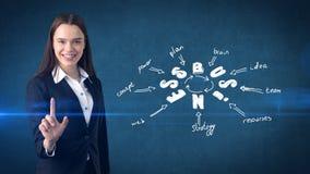 Concetto creativo di affari, donna che spinge bottone invisibile su fondo dipinto vicino all'organigramma della gestione Fotografia Stock