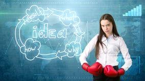 Concetto creativo di idee, donna di affari d'inscatolamento che sta sulla posa di lotta su fondo dipinto vicino all'organigramma  Fotografie Stock