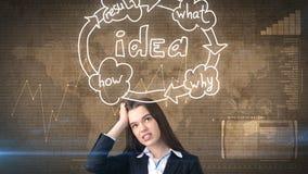 Concetto creativo di idee, donna di affari triste che pensa nell'ambito dello sforzo su fondo dipinto vicino all'organigramma di  Immagine Stock