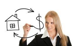 Concetto dei contanti e di Real Estate Fotografie Stock