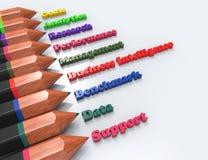 Concetto dei wordclouds di business intelligence Fotografia Stock