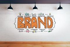 Concetto del brand management Immagine Stock