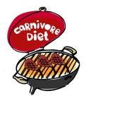 Concetto del carnivoro, dieta pura carne Eccellente per il manifesto, insegna, illustrazione dell'articolo illustrazione vettoriale