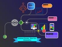 Concetto del processo aziendale, del flusso di lavoro e della tecnologia illustrazione vettoriale