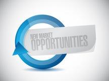Concetto del segno del ciclo di opportunità di nuovo mercato Immagini Stock