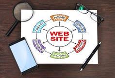 Concetto del sito Web Fotografia Stock