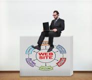 Concetto del sito Web Immagine Stock Libera da Diritti