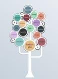 Concetto dell'albero di crescita per il business plan Fotografie Stock